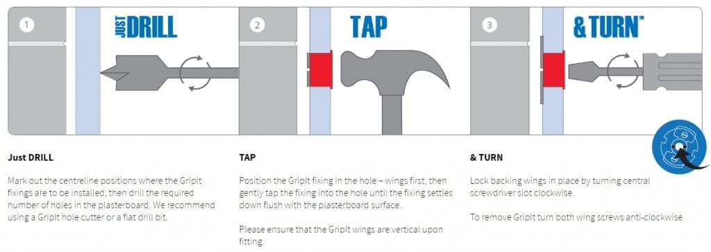 GripIt TV Kit - Just Drill, Tap & Turn