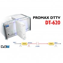 Promax Fibre Optic - DVB-T Converter