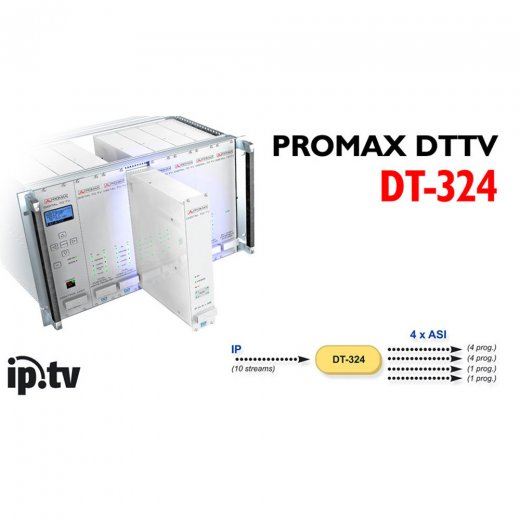 Promax IP receiver to ASI-TS output