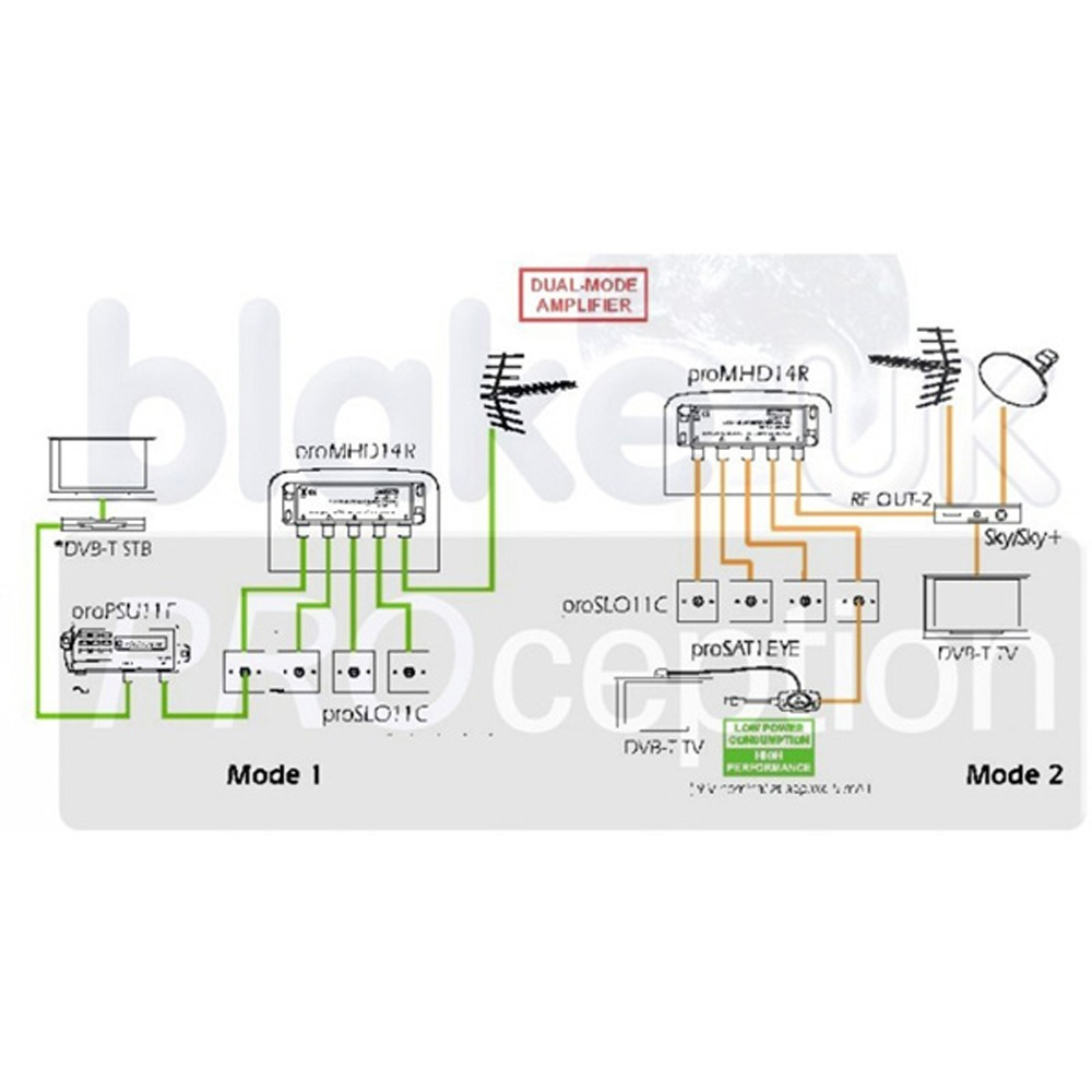 Outdoor Antenna Splitter Amplifier Diagram Wiring Will Be Tv Masthead 42 Digital Cable Best Signal